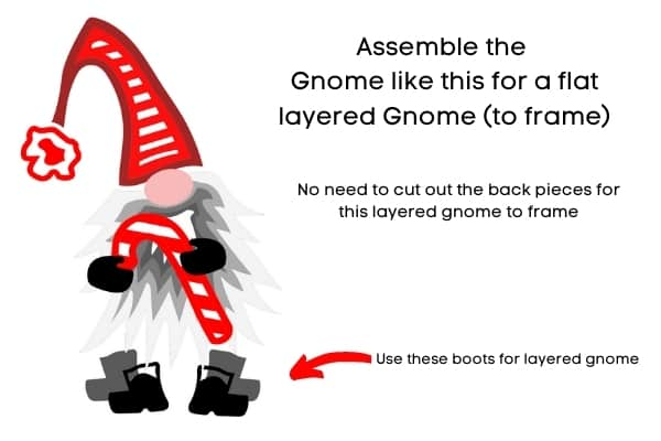 Holiday Gnome Assembly
